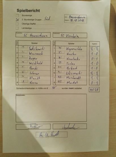 Die Sensation schwarz auf weiß! Heusenstamm gewinnt 4,5 zu 3,5 gegen den haushohen Favoriten!